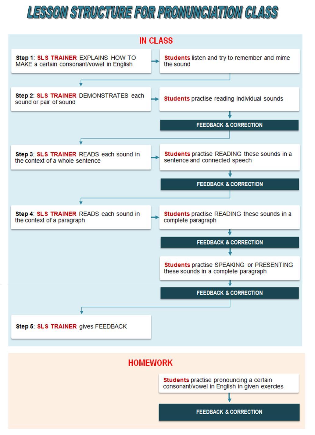 resume pronunciation australia 100 cv versus resume cv resume